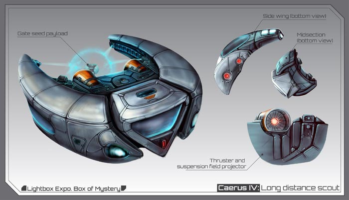 Create Concept Art and Design for Games